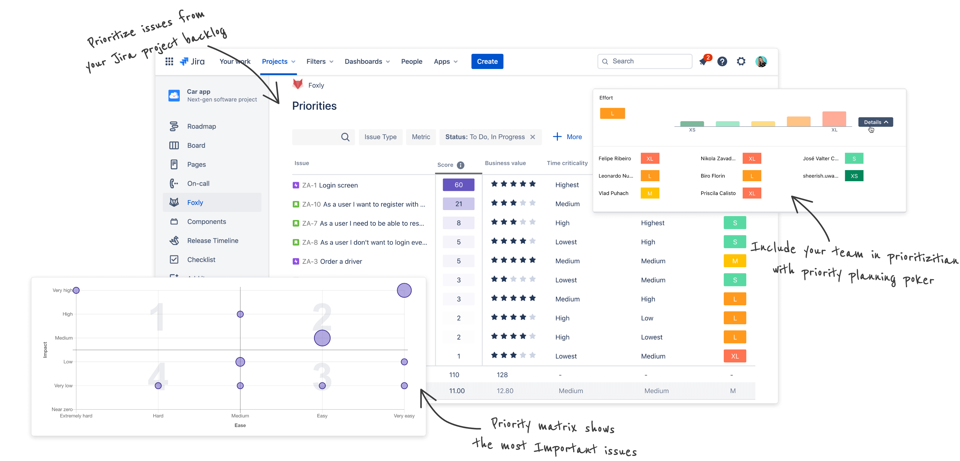 Foxly: your Jira prioritization plugin - Jira project management tool for inclusive prioritization