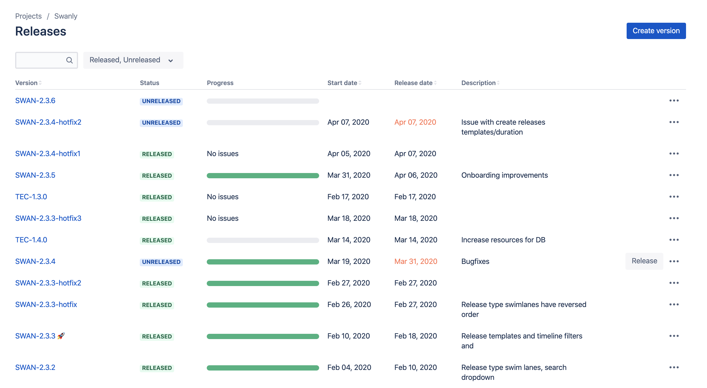 Project Releases in Jira