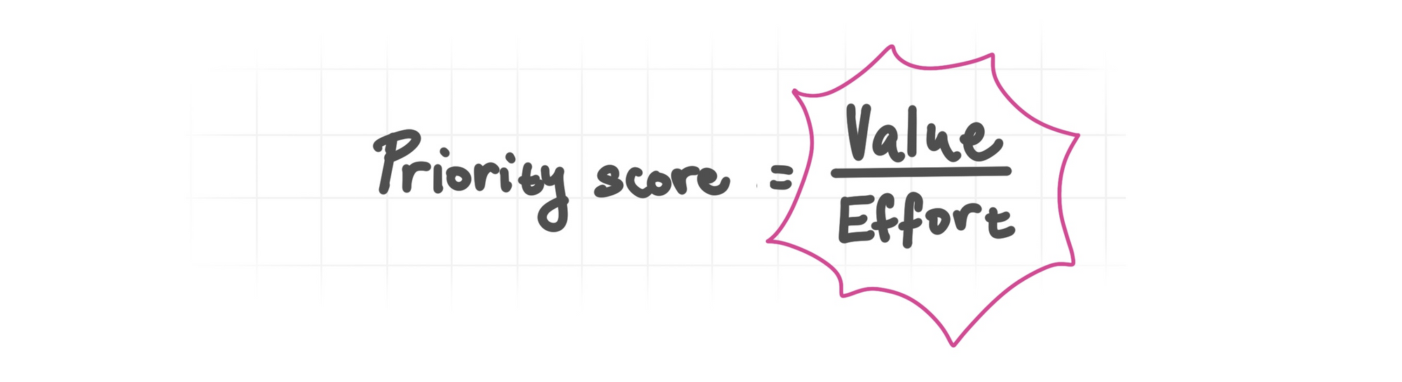 How to Calculate Priority Score based on Business Value and Effort.