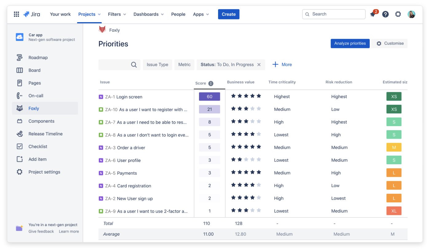 Foxly prioritization tool for Jira