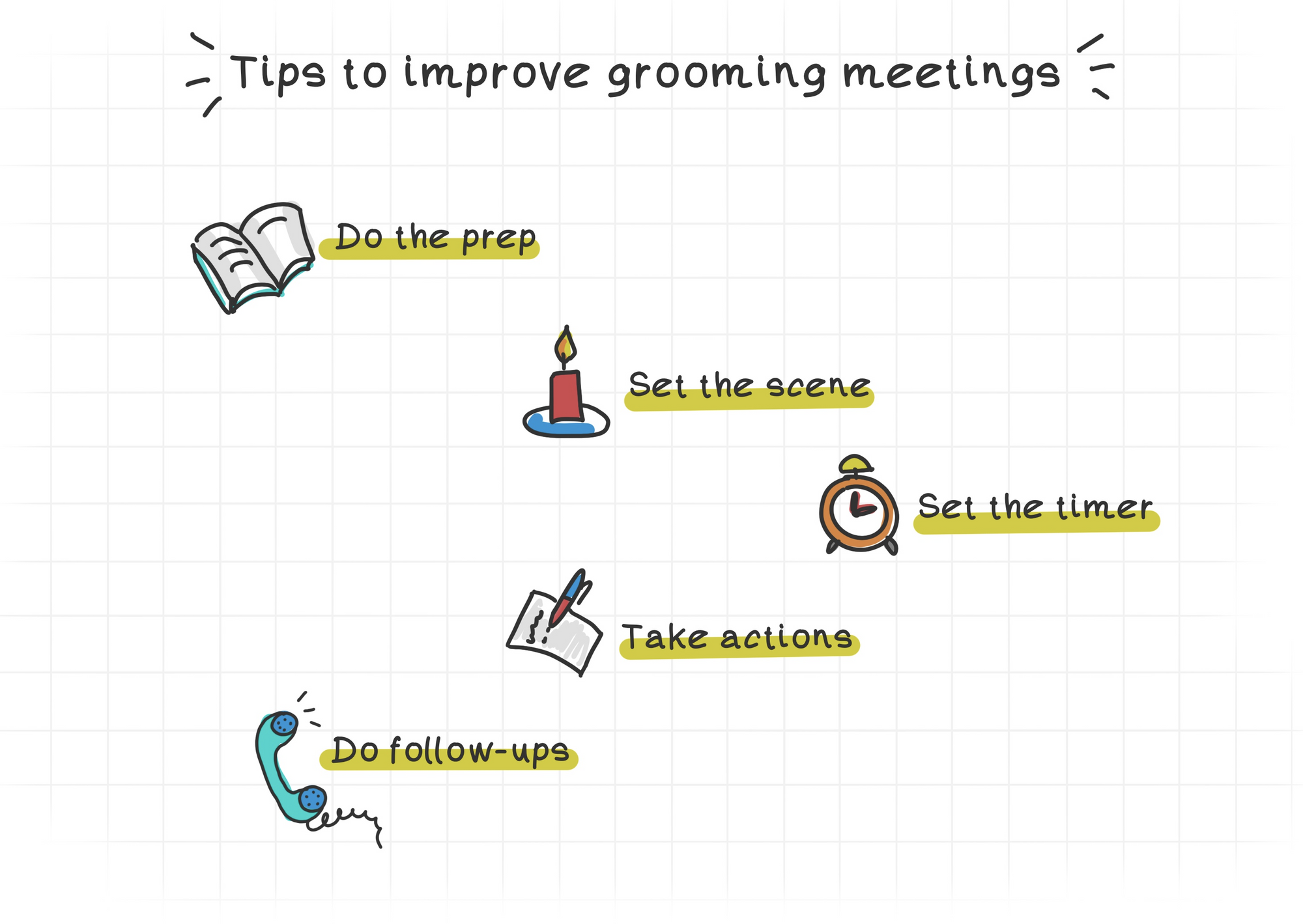 Improve your backlog grooming meetings with these tips