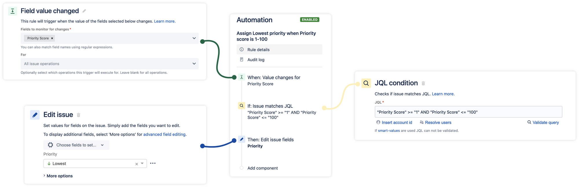 Assign Priority to the issue automatically based on the Score in Automation for Jira