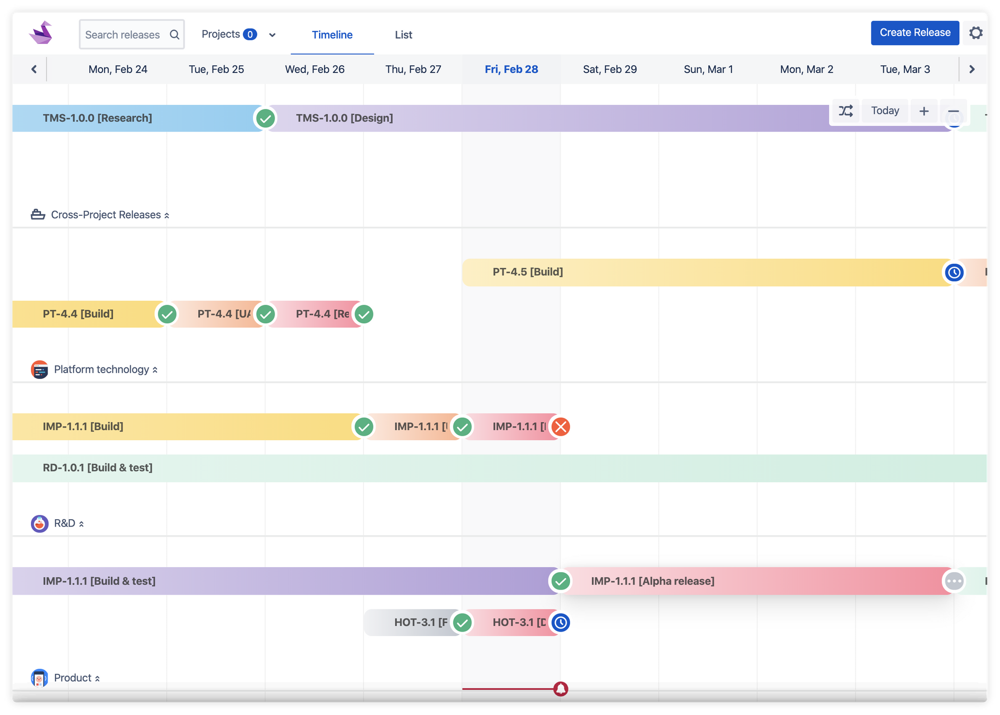 Timeline release view in Swanly - a Jira roadmap feature