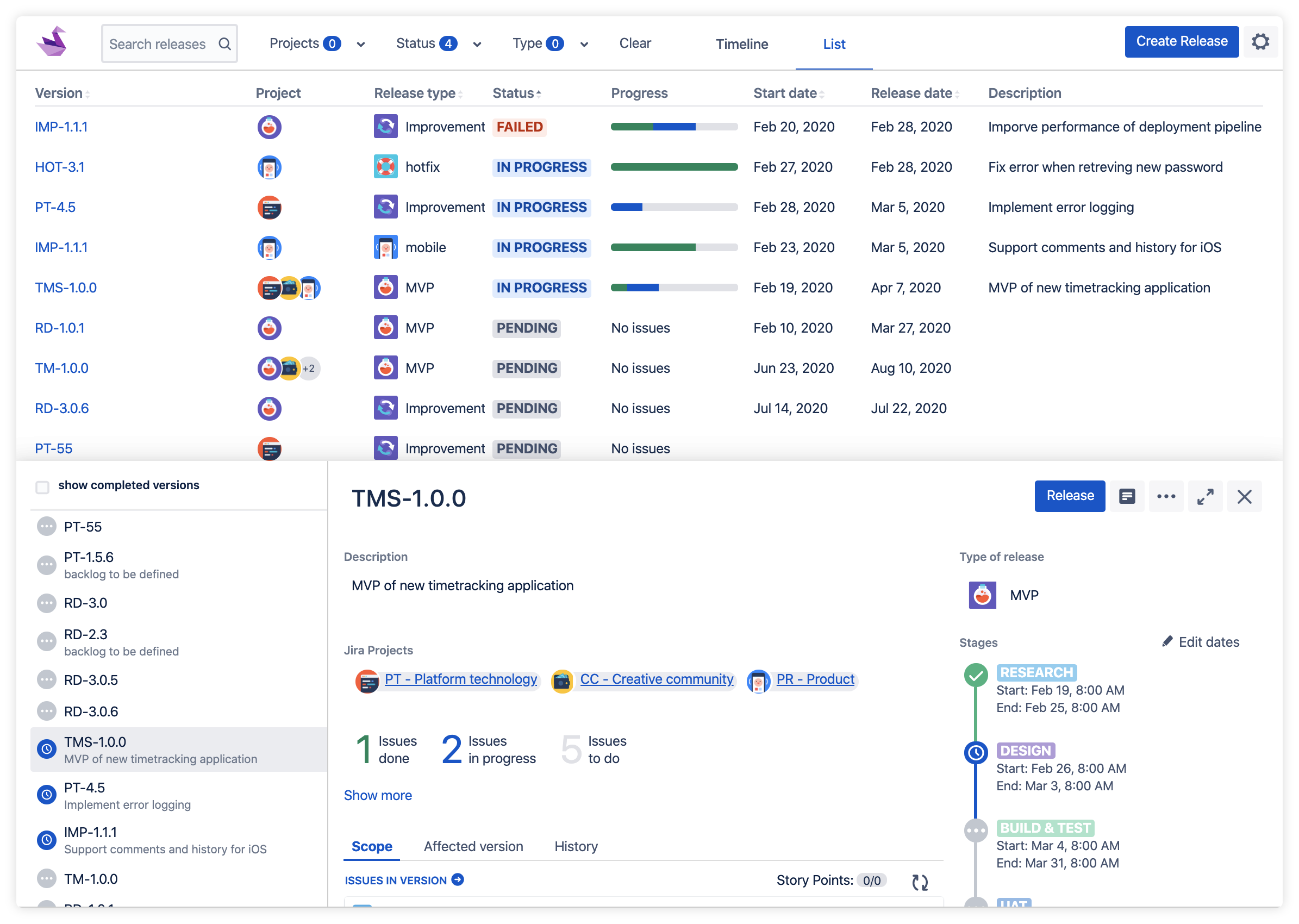 Release view in Swanly - a Jira roadmap feature
