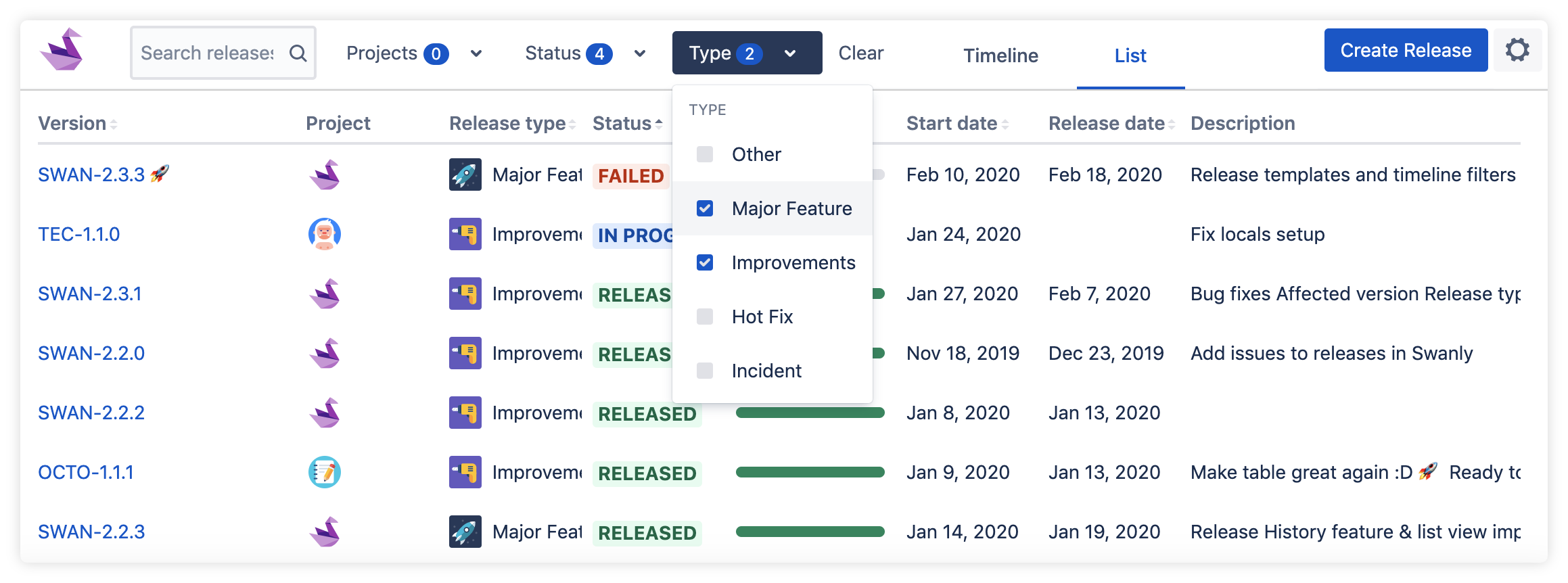 Filtering issues by project, status or type in Jira - Swanly