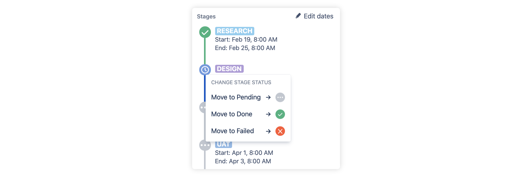 Jira release deployment statuses in Swanly