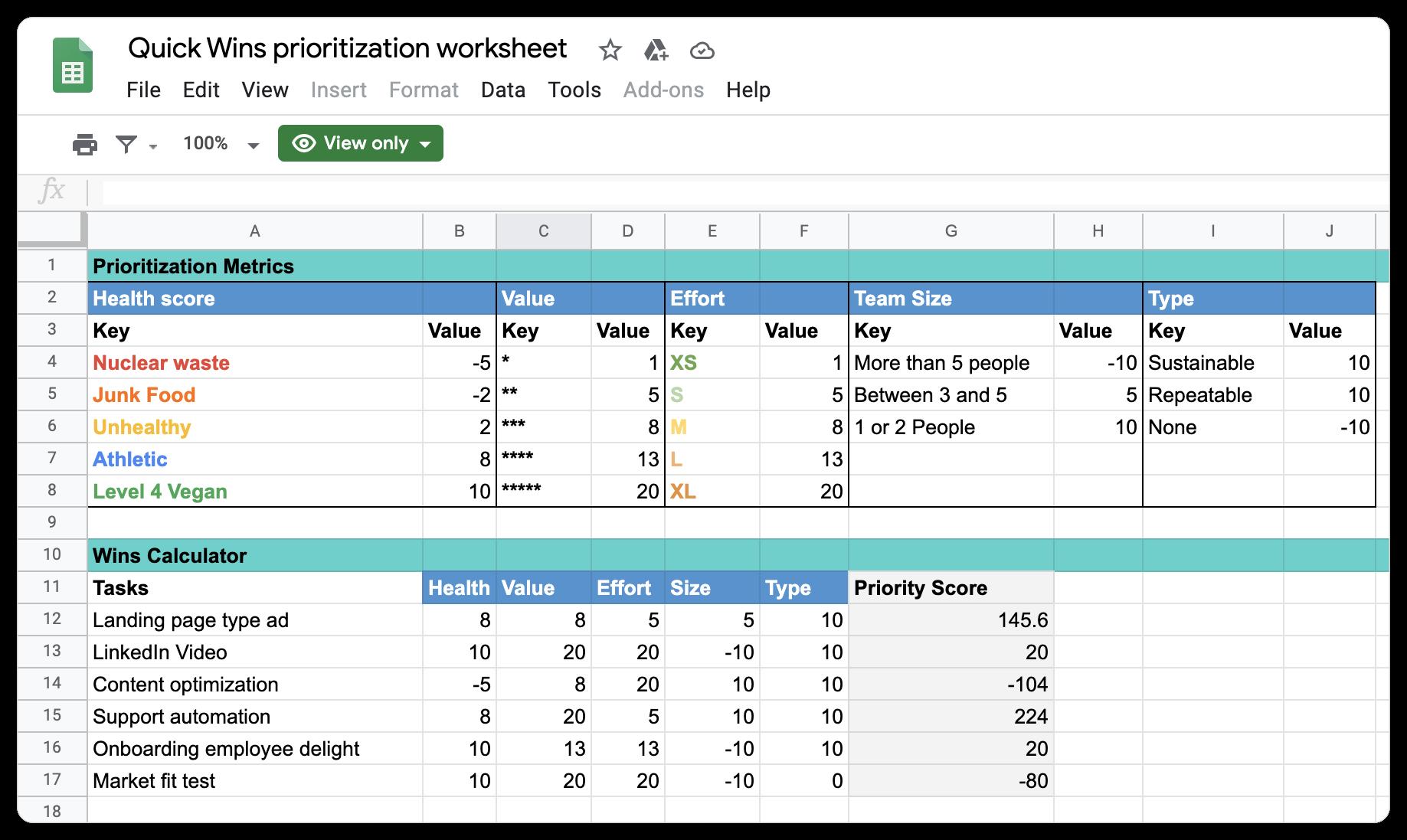 Quick Wins Prioritization Template Spreadsheet - 5 Metrics to Calculate