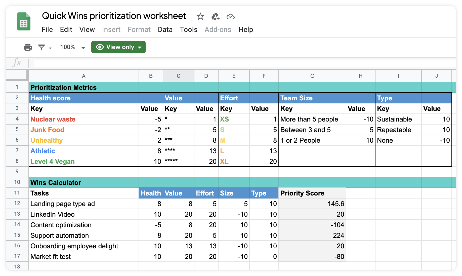 Quick wins prioritization method available as a template in Foxly.
