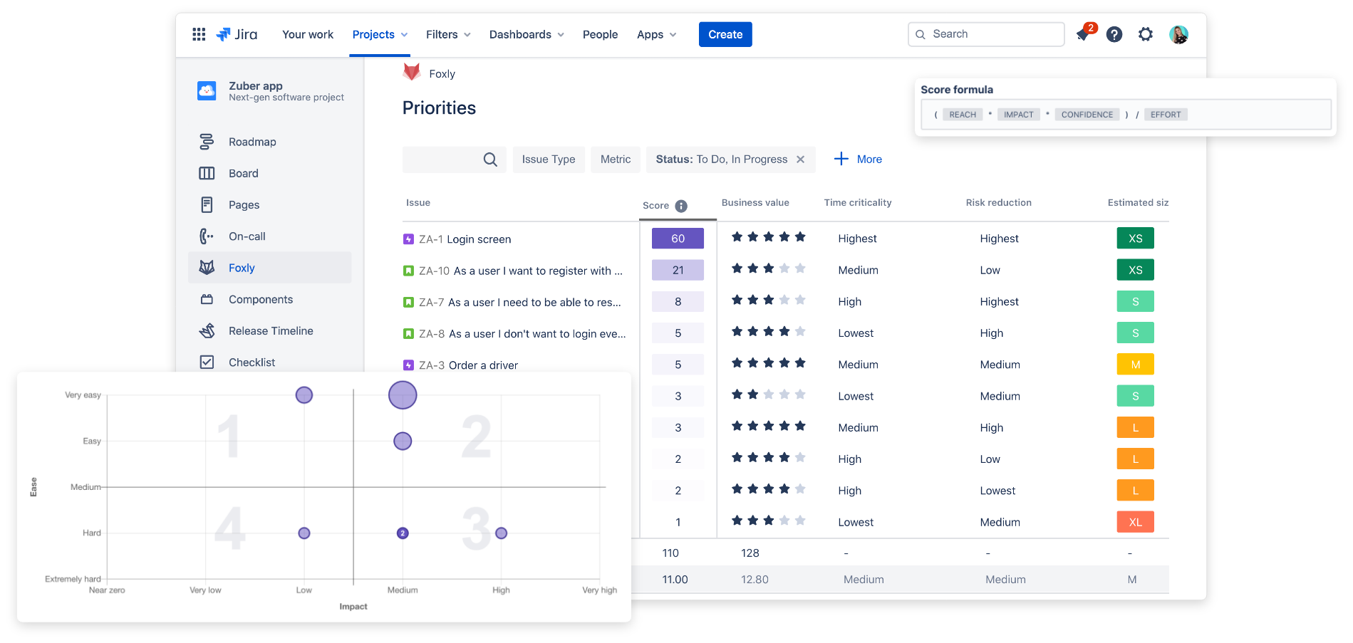 Foxly is a Jira backlog prioritization plugin