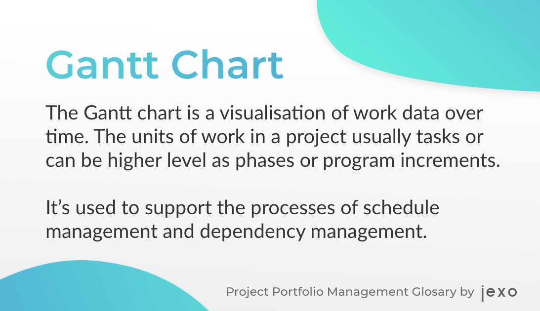 Definition: What is Gantt chart?