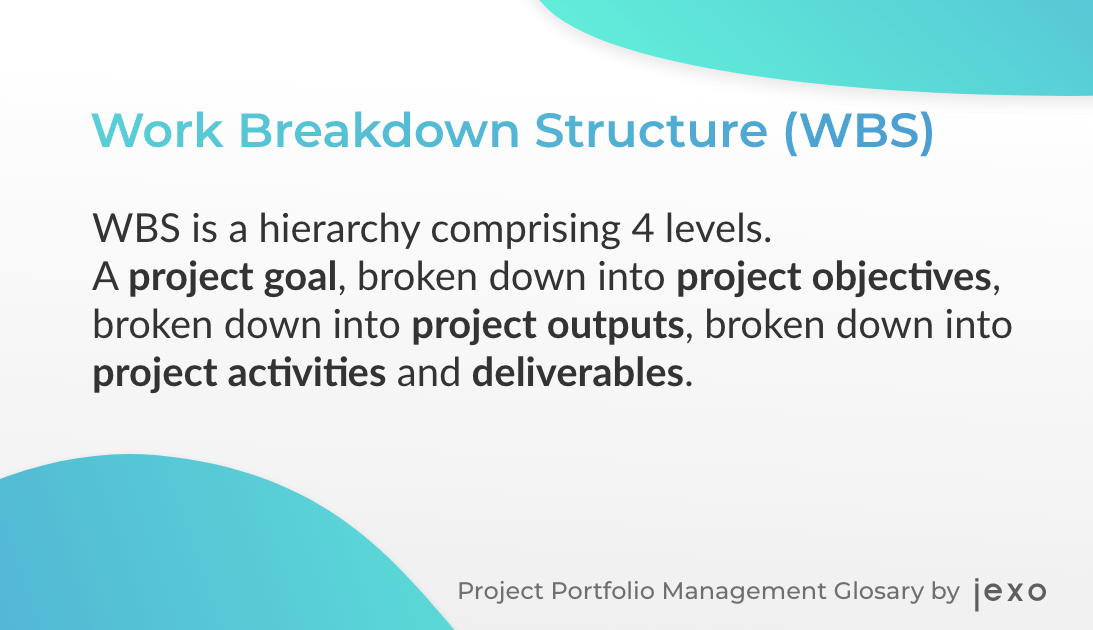 Definition - What is work breakdown structure?