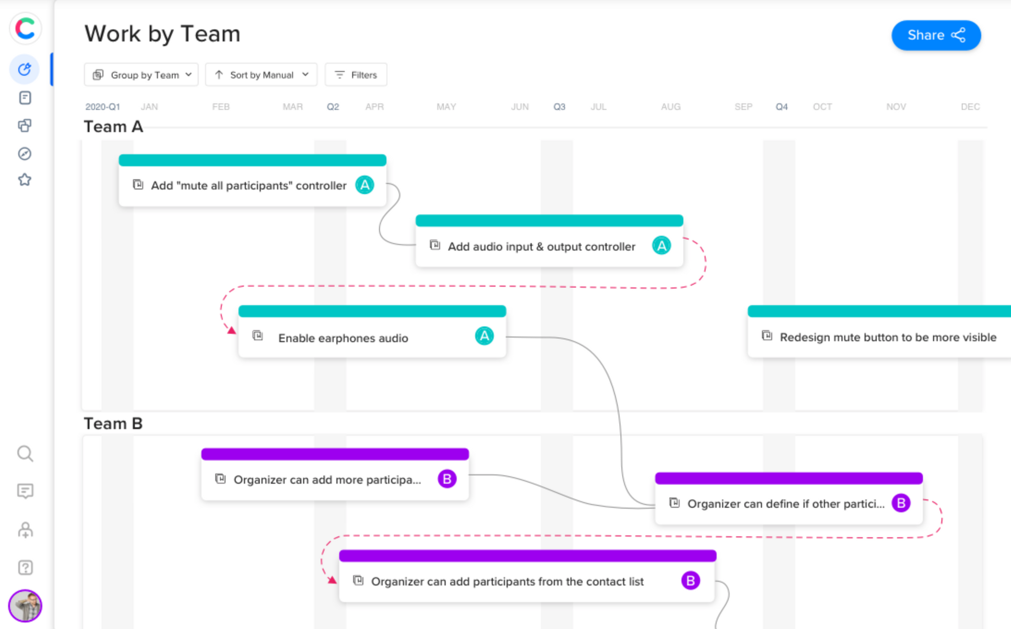 Product roadmap in Craft product management tool