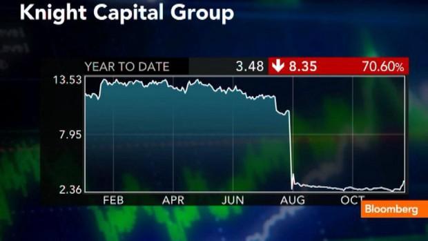 Knight Capital Group stock