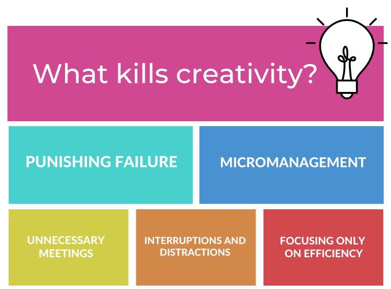 What kills creative thinking: examples