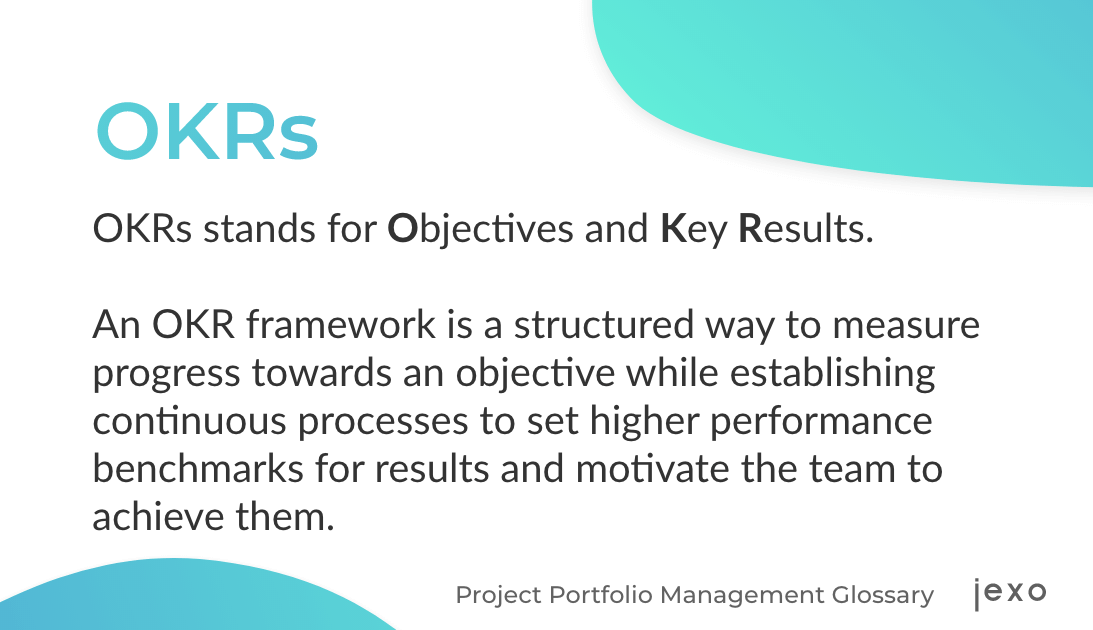 Definition: What is OKR?