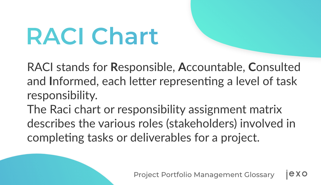 Definition: What is a RACI chart?