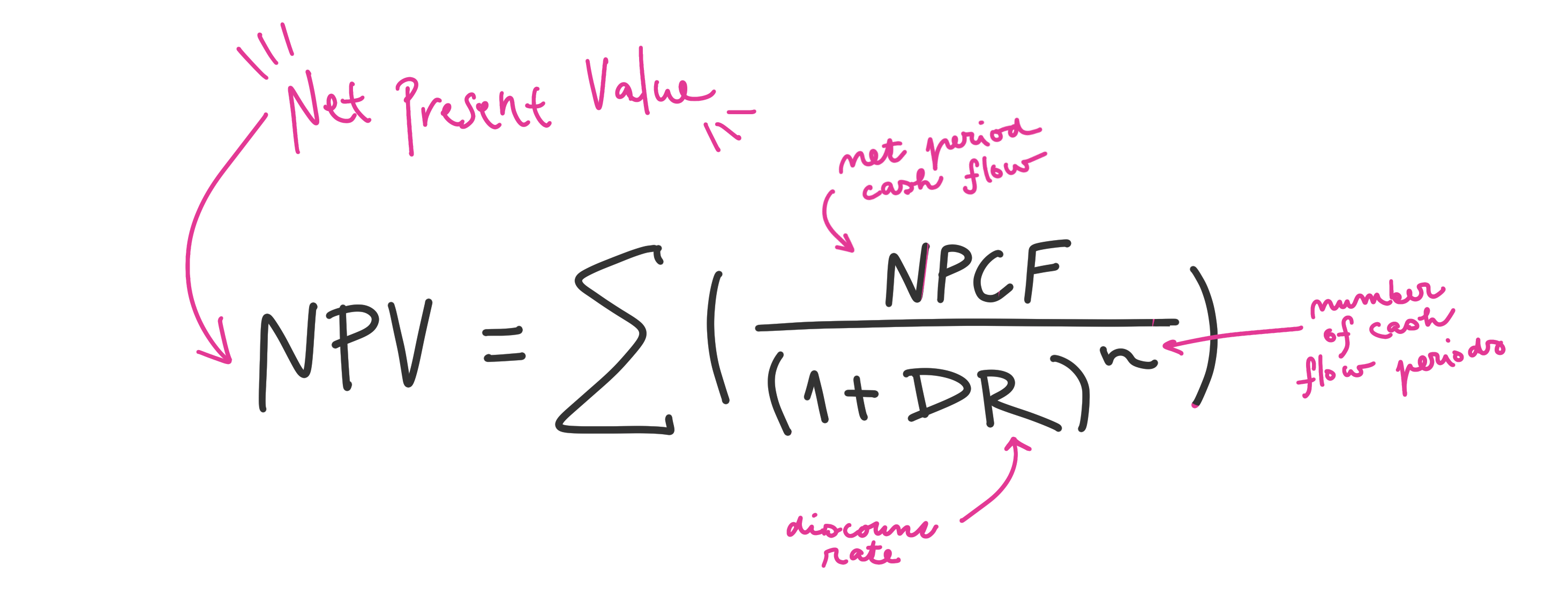 How to calculate net present value in project management