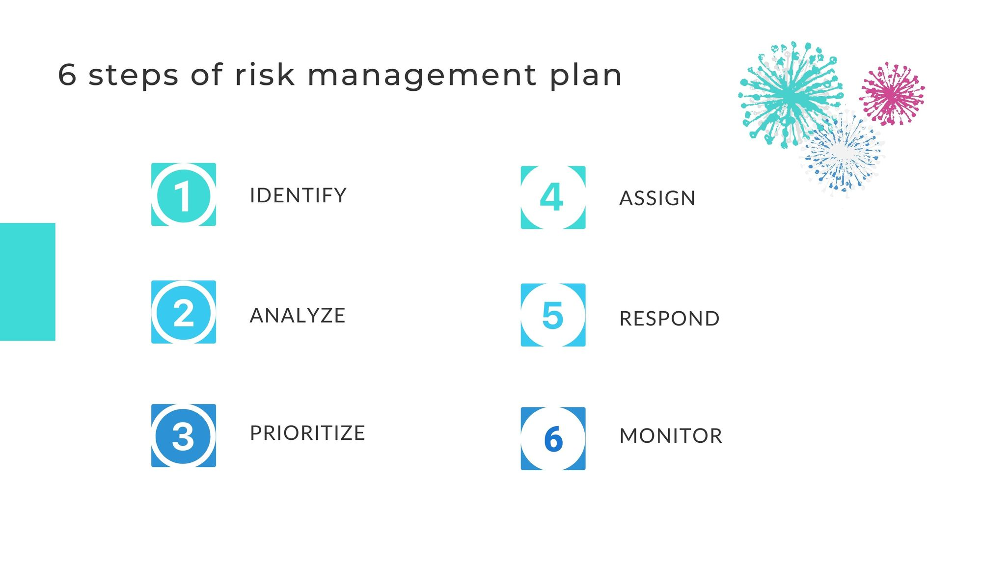 Risk management in 6 steps
