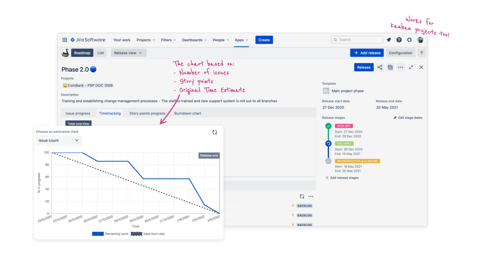 Swanly feature for Jira work management - burndown chart for issues and releases