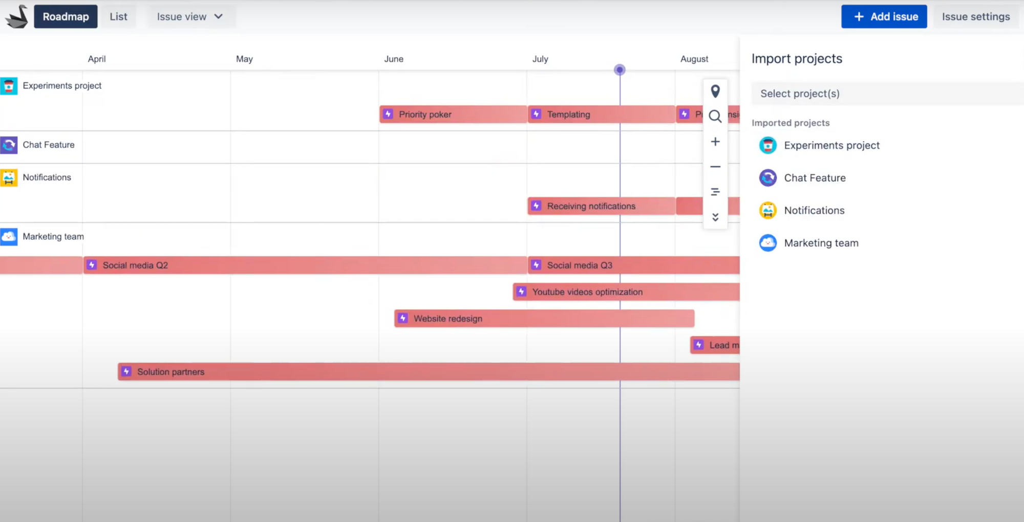 4 Jira projects imported into Swanly project portfolio roadmap