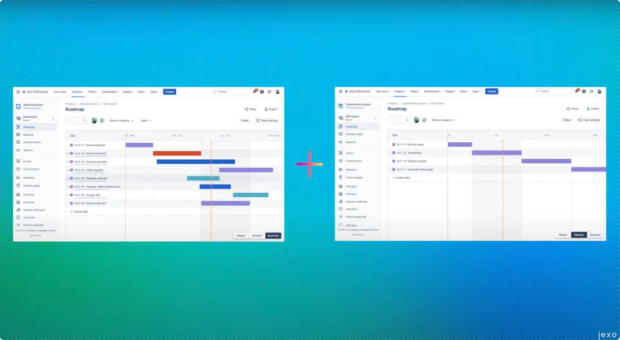 Swanly portfolio roadmap with Jira project roadmap