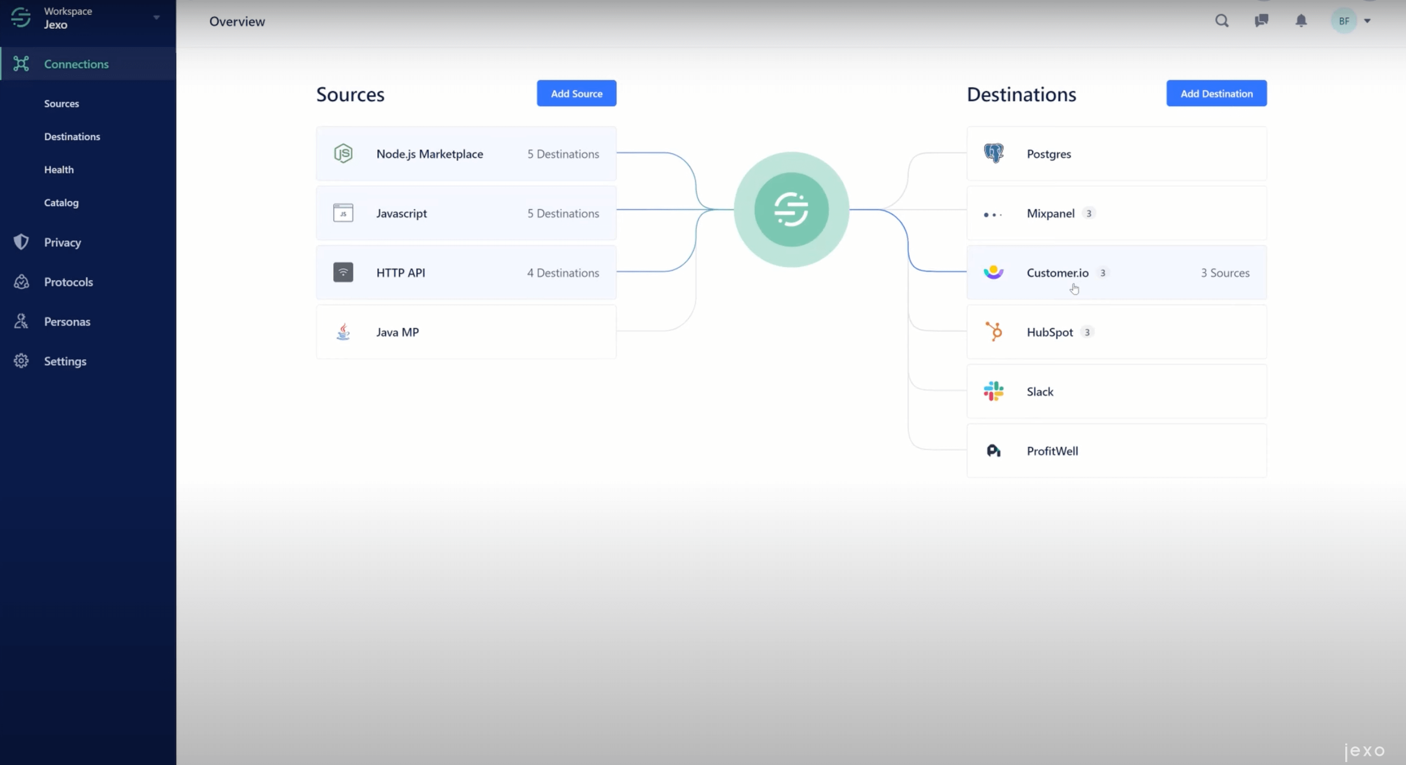 Segment for event tracking - free tools for startups